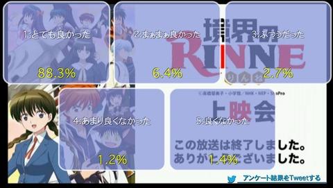 「境界のRINNE」31話上映会