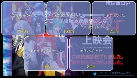 「カードファイト!! ヴァンガードG ストライドゲート編」35話26