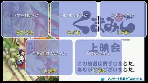 「くまみこ」4話上映会