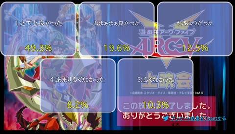 遊☆戯☆王ARC-V99100