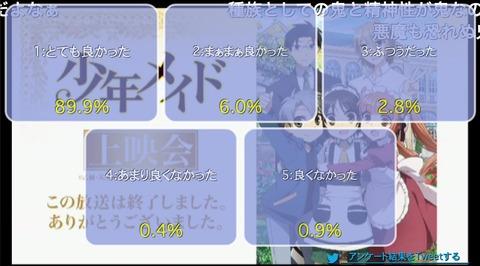 「少年メイド」7話38
