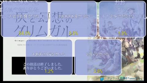 [「灰と幻想のグリムガル」ビデオリテイク版1話~8話30