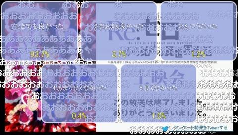 「Reゼロから始める異世界生活」10話26