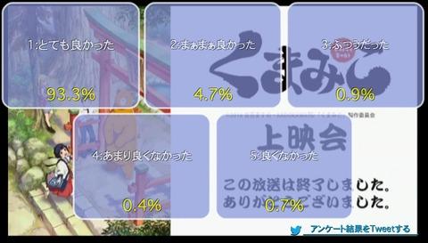 「くまみこ」3話上映会