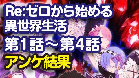 【Re:ゼロから始める異世界生活】振り返り上映会第1話~第4話 ニコ生アンケ とても良かった92.3%