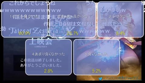「テイルズ オブ ゼスティリア ザ クロス」1話27