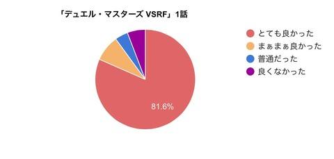 「デュエル・マスターズ-VSRF」1話