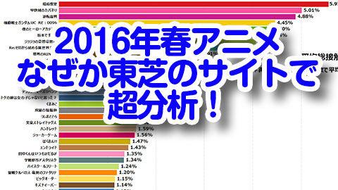 2016年春大人アニメ、なぜか東芝のサイトで超分析!