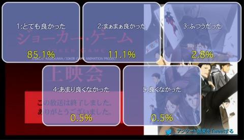 「ジョーカー・ゲーム」3話上映会