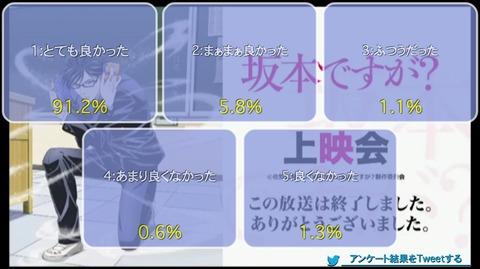 「坂本ですが?」3話上映会