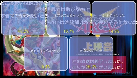 「遊☆戯☆王ARC-V」110話28
