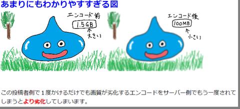 【やさしい解説】ニコニコ動画1.5GB投稿の仕様を牛沢が解説