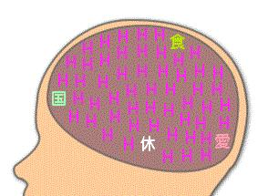 キヨ・レトルトからもこうまで…実況者の名前で脳内メーカーしてみた。
