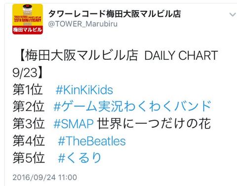 ゲーム実況者わくわくバンド、SMAPに勝つ
