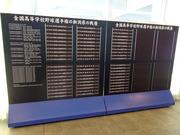 新潟県の戦歴