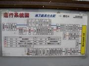 運行系統図