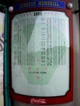 ホームランメモリアル2008