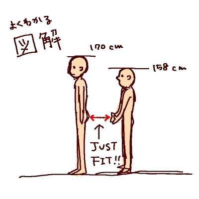 身長たす12センチをするとケツ揉みやすい男性の身長がわかる