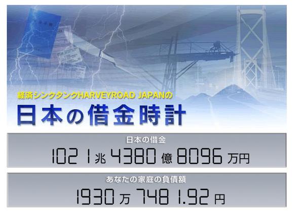 日本の借金やばくね?wwwの画像
