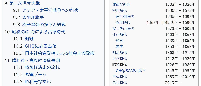 48 年 西暦 昭和