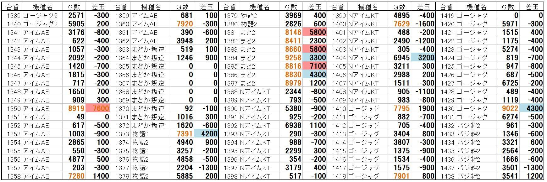 加古川 ビック アップル