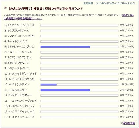桜花賞vote