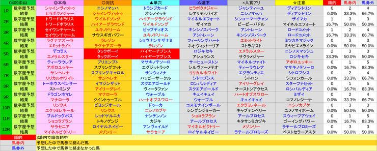 20170409中山res