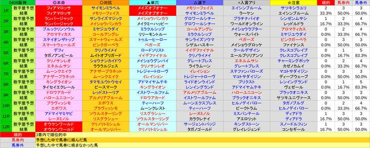 20170409阪神res