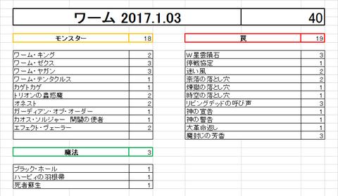 2017ver