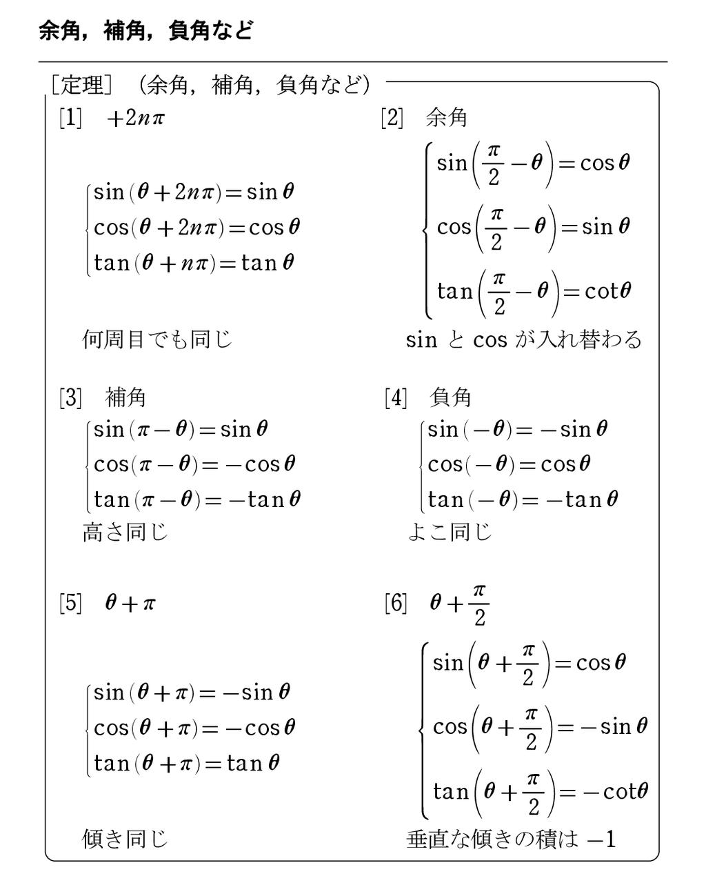関数 公式 三角