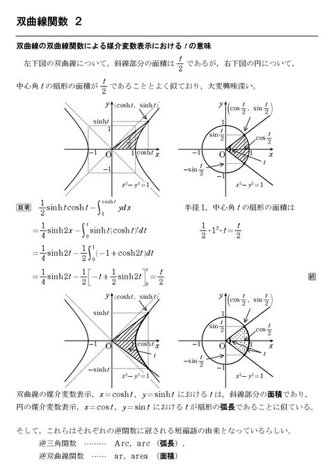 双曲線関数 2 双曲線の媒介変数表示における t の意味 : 怜悧 ...