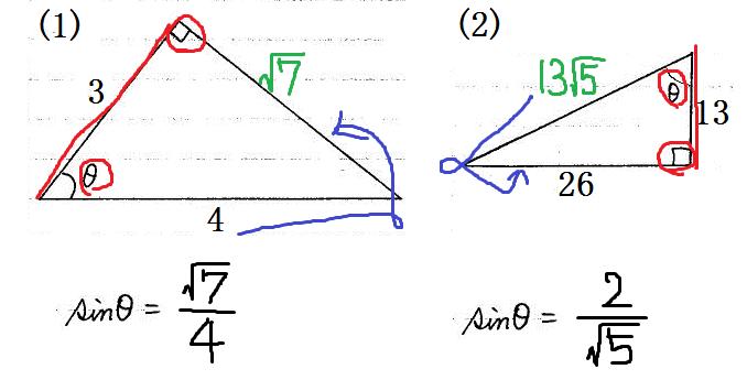 鋭角の三角比の指導法 : 怜悧玲瓏 ~高校数学を天空から俯瞰する~