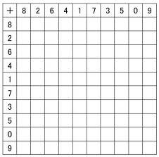 Images of 百ます計算 - JapaneseClass.jp