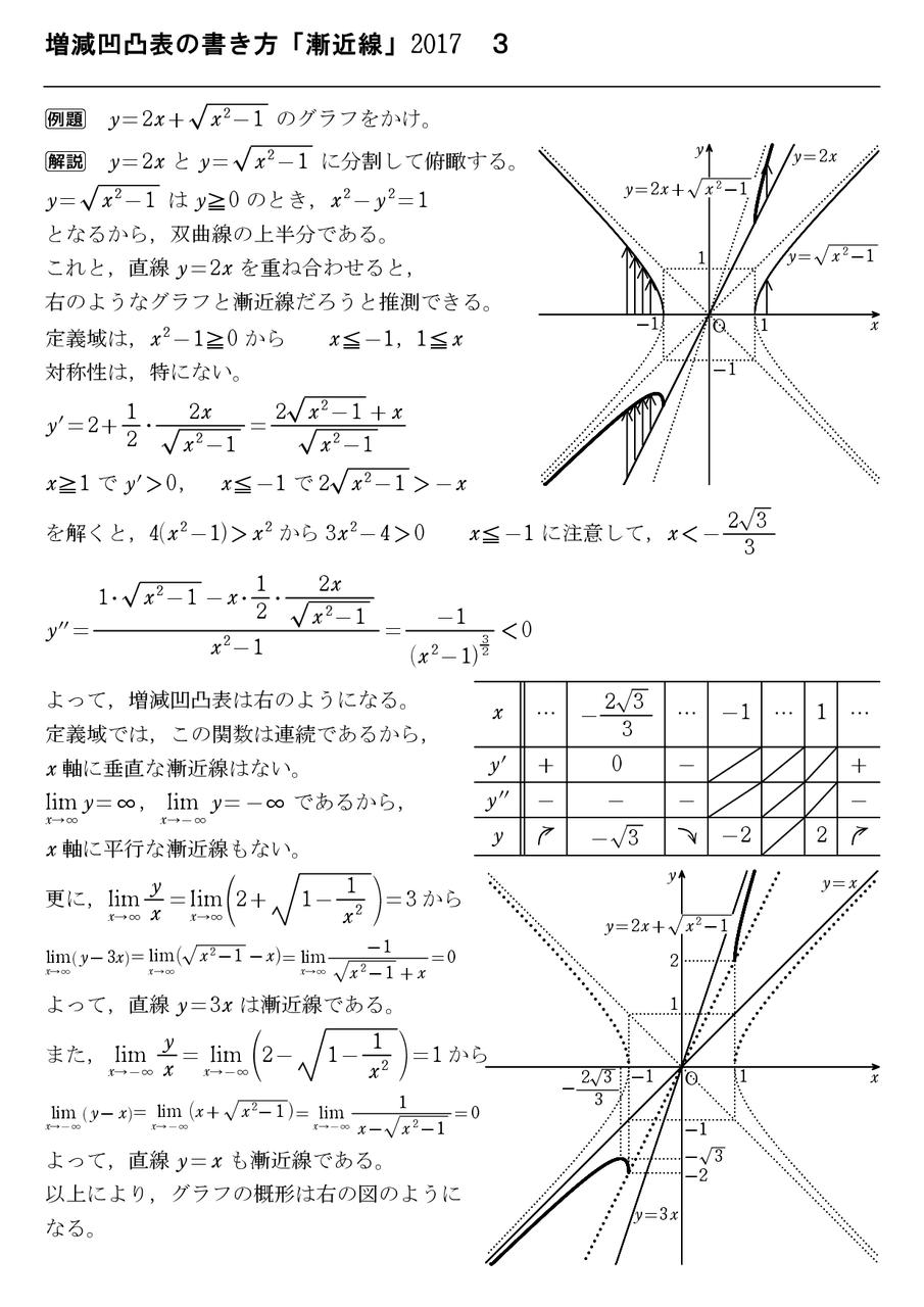 原始関数と不定積分は別物2017 2...