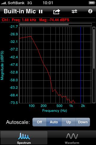 SignalScopeを使ってみた!