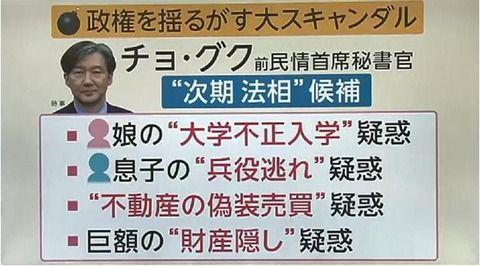 バ韓国文大統領の最側近のスキャンダル発覚!