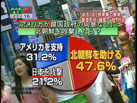 バ韓国は有事の際に日本を攻撃する気マンマンです