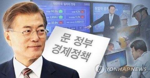 バ韓国経済を崩壊させる文大統領