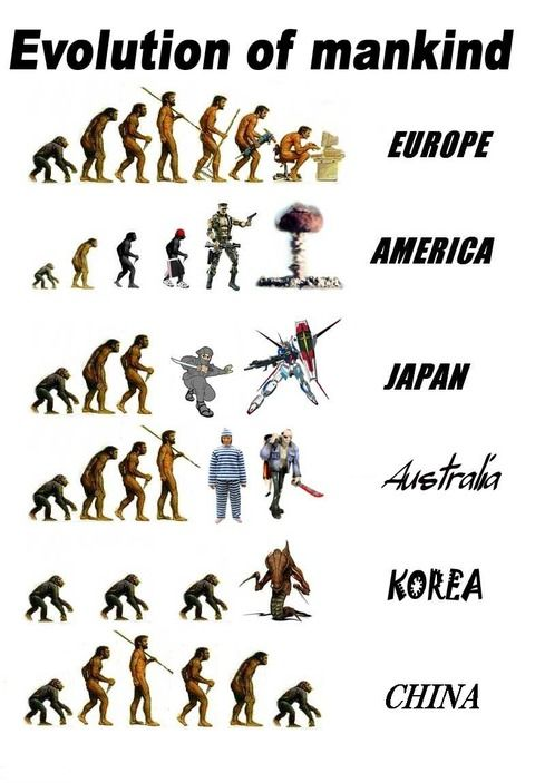 各国別の進化論