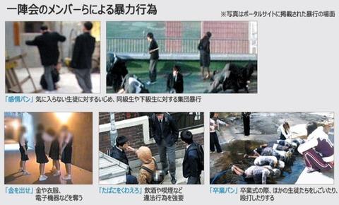 バ韓国の校内暴力はヒトモドキに相応しい悪質なもの