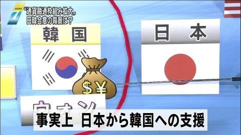 日韓通貨スワップを再開したがっているバ韓国