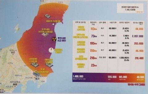 バ韓国政府が発表した日本の放射能汚染地図