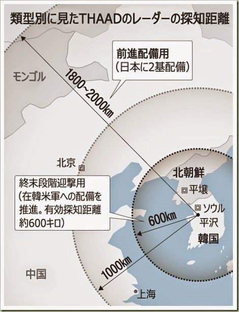 thaad計画でバ韓国崩壊間違いナシ