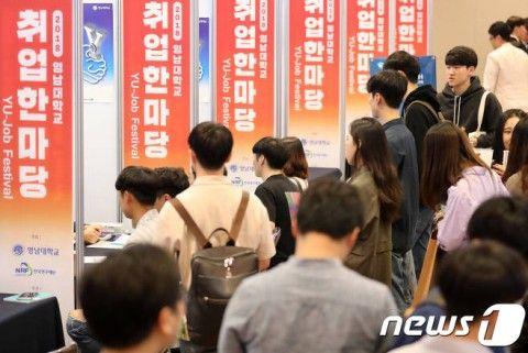 希望月給を下げるバ韓国塵が急増中