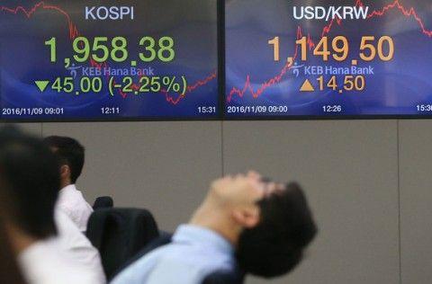 日本の対バ韓国投資が30パー近く減少中