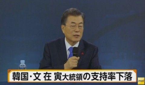 就任以来最低の支持率を記録したバ韓国の文大統領
