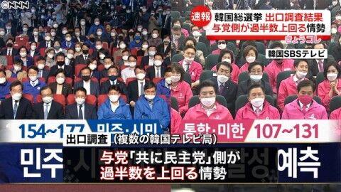 新型コロナのおかげで勝利を収めたバ韓国の与党