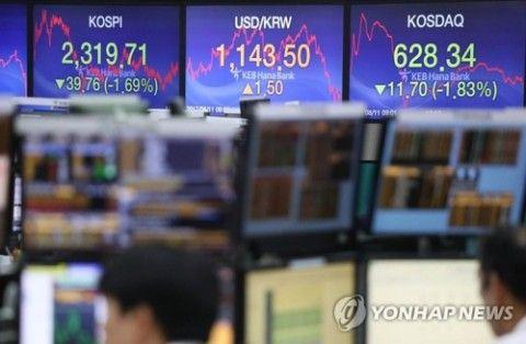 バ韓国の経済崩壊が加速中