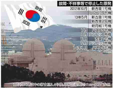 バ韓国が原発を作るのは人類に対してのテロ行為です