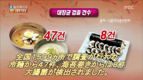 バ韓国産の食べ物を食うのは自殺行為